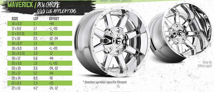 Fuel Maverick D536 Chrome Wheels Sizes